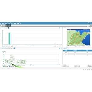 水价改革信息化管理平台包括哪几部分
